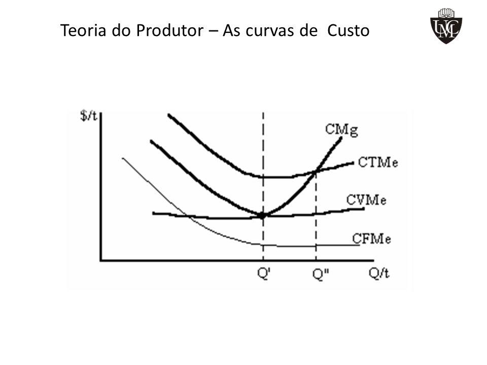 Custos Totais: as curvas de custos totais sofrem a influência da lei dos rendimentos decrescentes, o qual determina a taxa de variação dos custos à medida que se aumenta a quantidade produzida do bem.