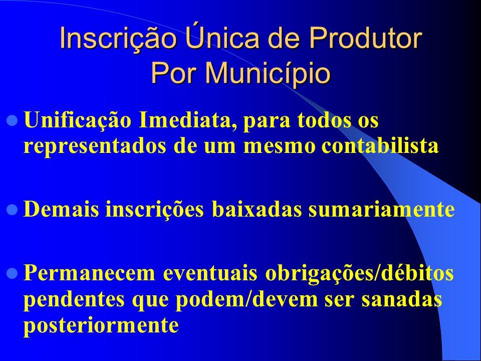 Inscrição Única de Produtor Por Município Unificação Imediata, para todos os representados de um mesmo contabilista Demais inscrições baixadas sumaria
