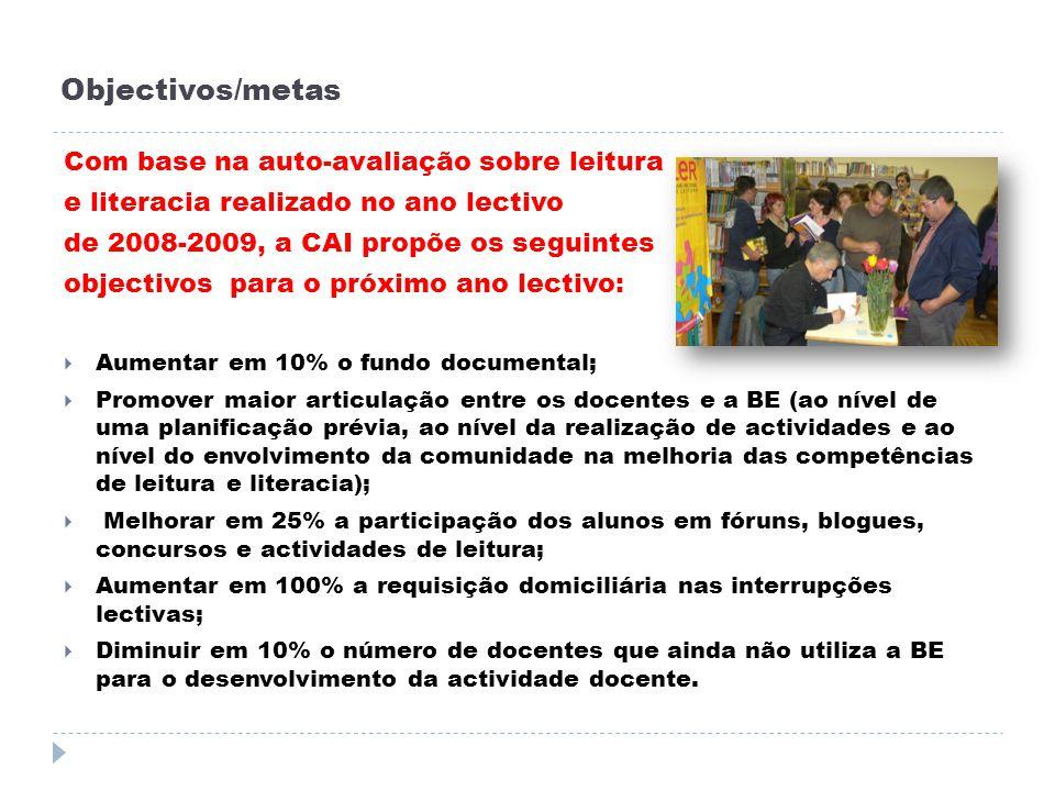 Objectivos/metas Com base na auto-avaliação sobre leitura e literacia realizado no ano lectivo de 2008-2009, a CAI propõe os seguintes objectivos para