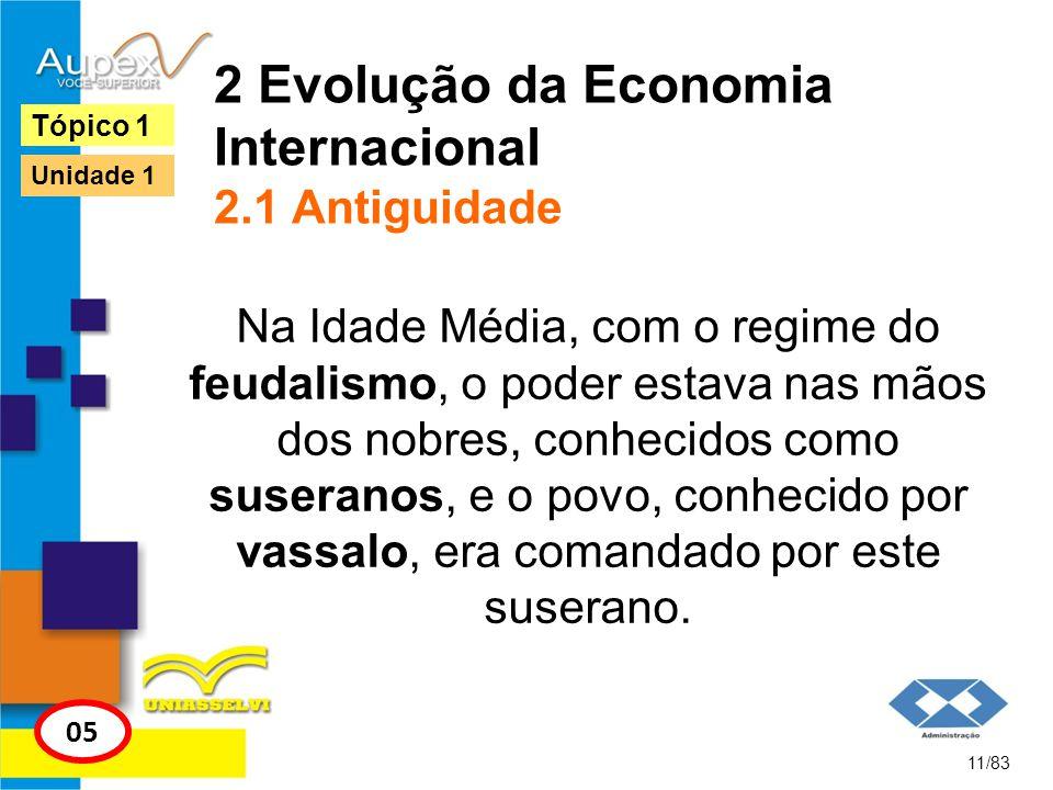 2 Evolução da Economia Internacional 2.1 Antiguidade Na Idade Média, com o regime do feudalismo, o poder estava nas mãos dos nobres, conhecidos como s