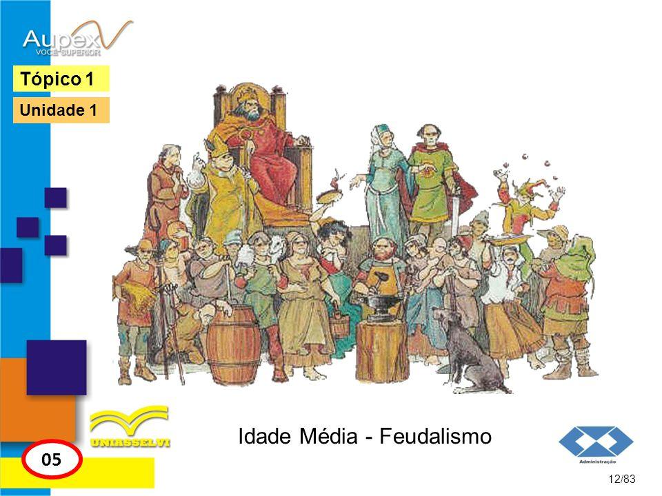Idade Média - Feudalismo 12/83 Tópico 1 05 Unidade 1