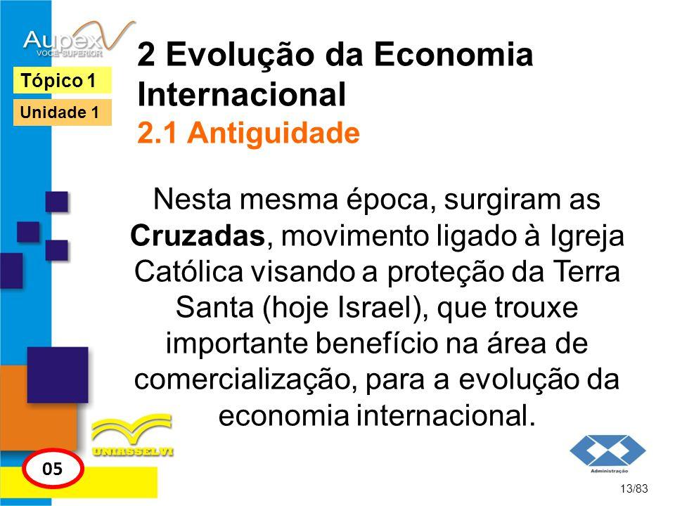2 Evolução da Economia Internacional 2.1 Antiguidade Nesta mesma época, surgiram as Cruzadas, movimento ligado à Igreja Católica visando a proteção da