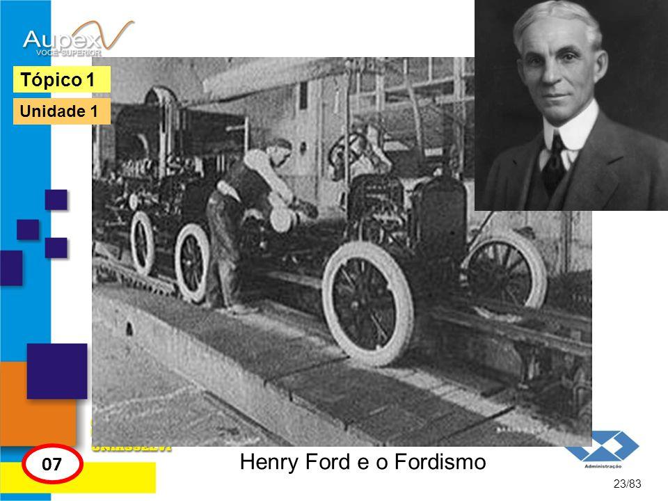 Henry Ford e o Fordismo 23/83 Tópico 1 07 Unidade 1