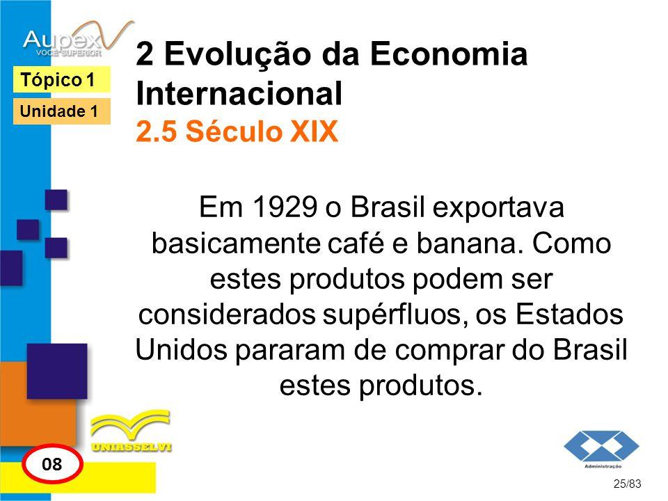 2 Evolução da Economia Internacional 2.5 Século XIX Em 1929 o Brasil exportava basicamente café e banana. Como estes produtos podem ser considerados s