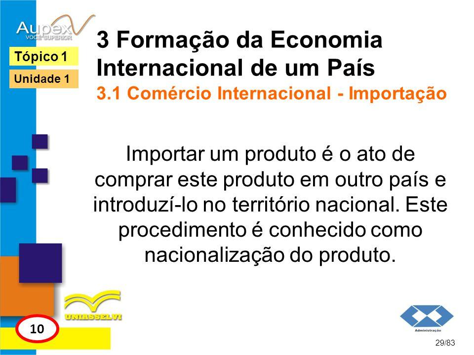 3 Formação da Economia Internacional de um País 3.1 Comércio Internacional - Importação Importar um produto é o ato de comprar este produto em outro p