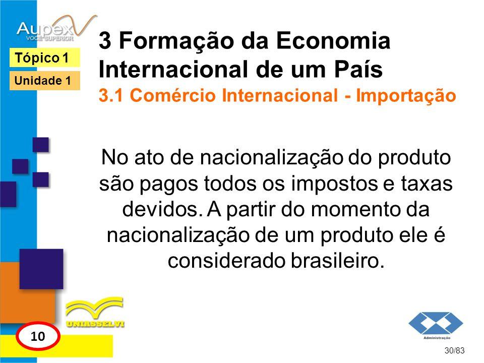 3 Formação da Economia Internacional de um País 3.1 Comércio Internacional - Importação No ato de nacionalização do produto são pagos todos os imposto