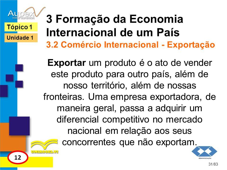 3 Formação da Economia Internacional de um País 3.2 Comércio Internacional - Exportação Exportar um produto é o ato de vender este produto para outro