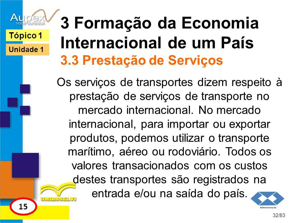 3 Formação da Economia Internacional de um País 3.3 Prestação de Serviços Os serviços de transportes dizem respeito à prestação de serviços de transpo