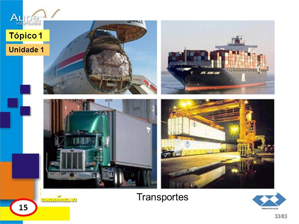Transportes 33/83 Tópico 1 15 Unidade 1
