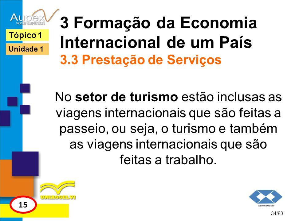 3 Formação da Economia Internacional de um País 3.3 Prestação de Serviços No setor de turismo estão inclusas as viagens internacionais que são feitas