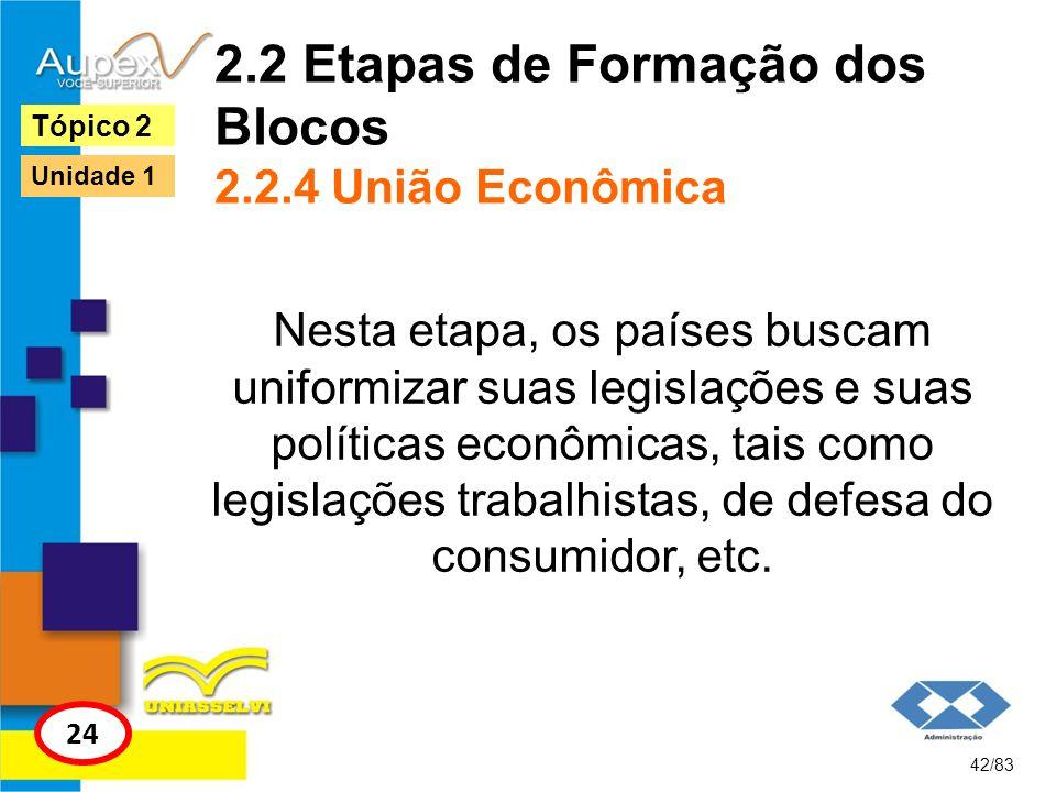 2.2 Etapas de Formação dos Blocos 2.2.4 União Econômica Nesta etapa, os países buscam uniformizar suas legislações e suas políticas econômicas, tais c