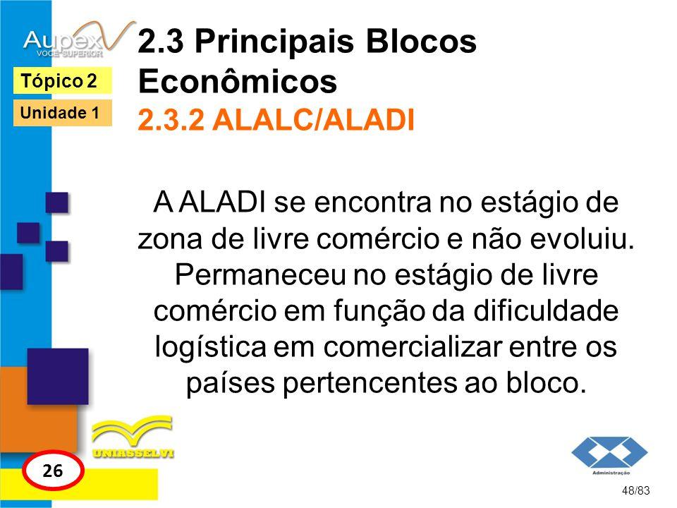 2.3 Principais Blocos Econômicos 2.3.2 ALALC/ALADI A ALADI se encontra no estágio de zona de livre comércio e não evoluiu. Permaneceu no estágio de li