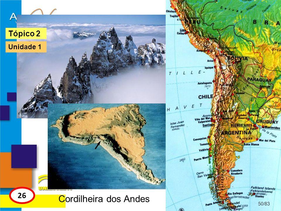 Cordilheira dos Andes 50/83 Tópico 2 26 Unidade 1