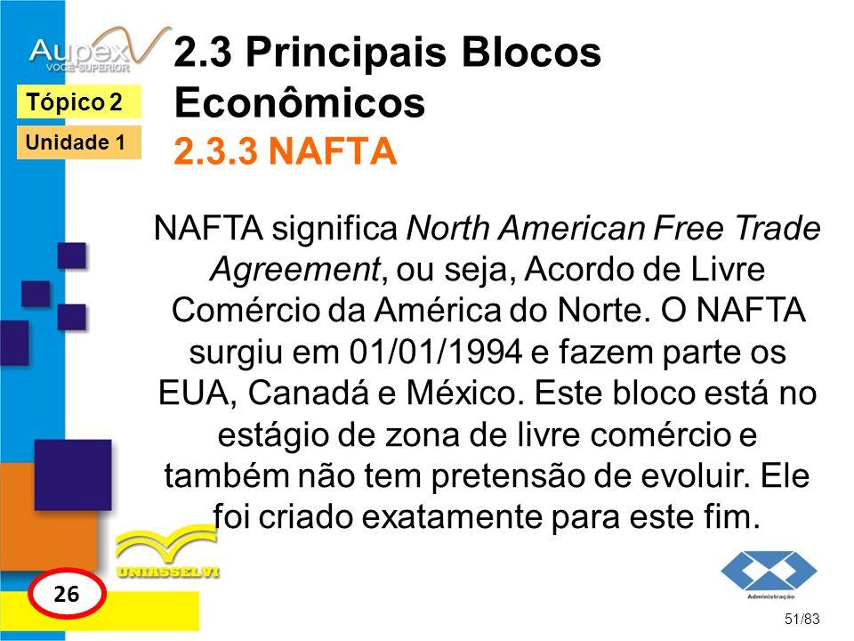 2.3 Principais Blocos Econômicos 2.3.3 NAFTA NAFTA significa North American Free Trade Agreement, ou seja, Acordo de Livre Comércio da América do Nort