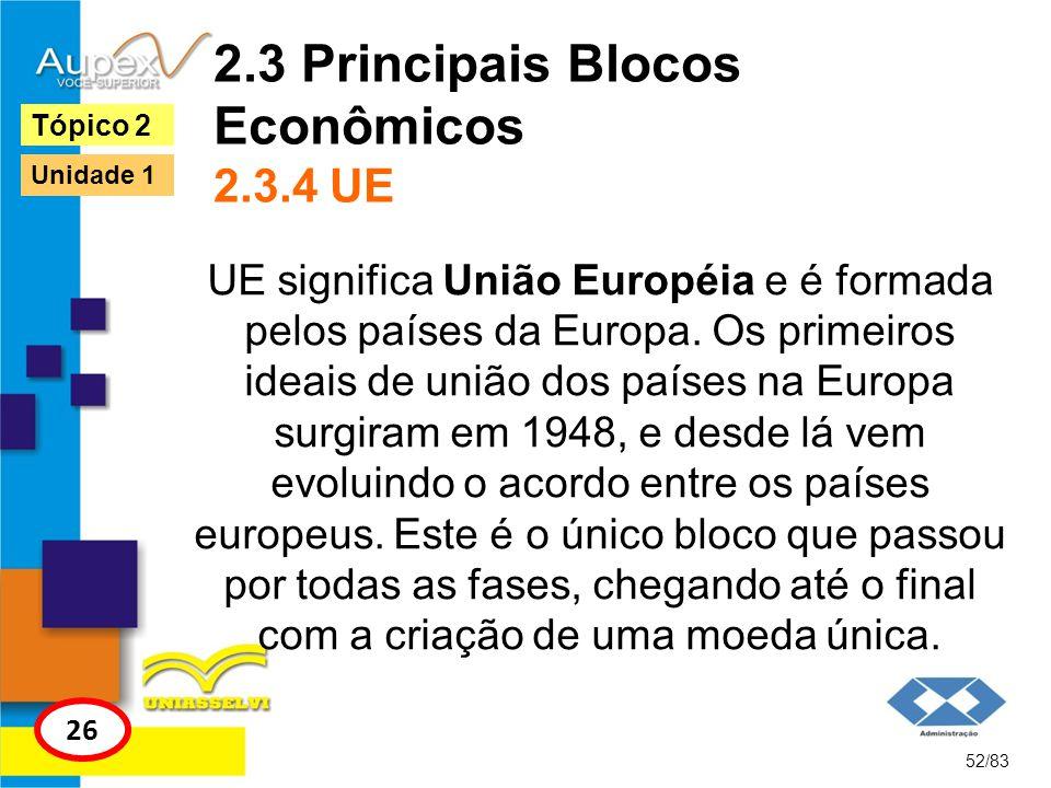 2.3 Principais Blocos Econômicos 2.3.4 UE UE significa União Européia e é formada pelos países da Europa. Os primeiros ideais de união dos países na E