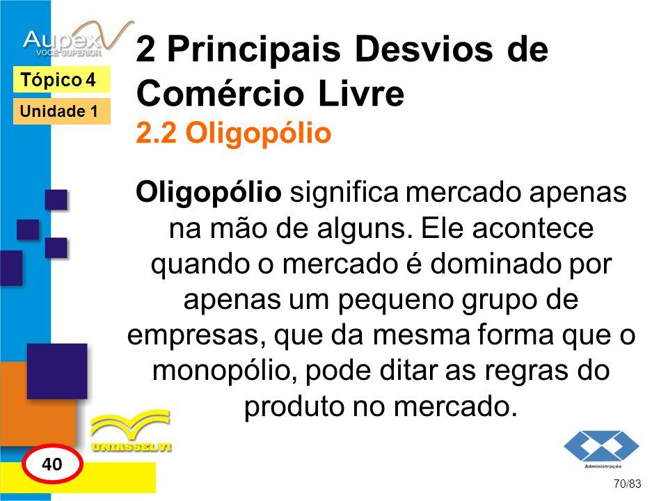 2 Principais Desvios de Comércio Livre 2.2 Oligopólio Oligopólio significa mercado apenas na mão de alguns. Ele acontece quando o mercado é dominado p