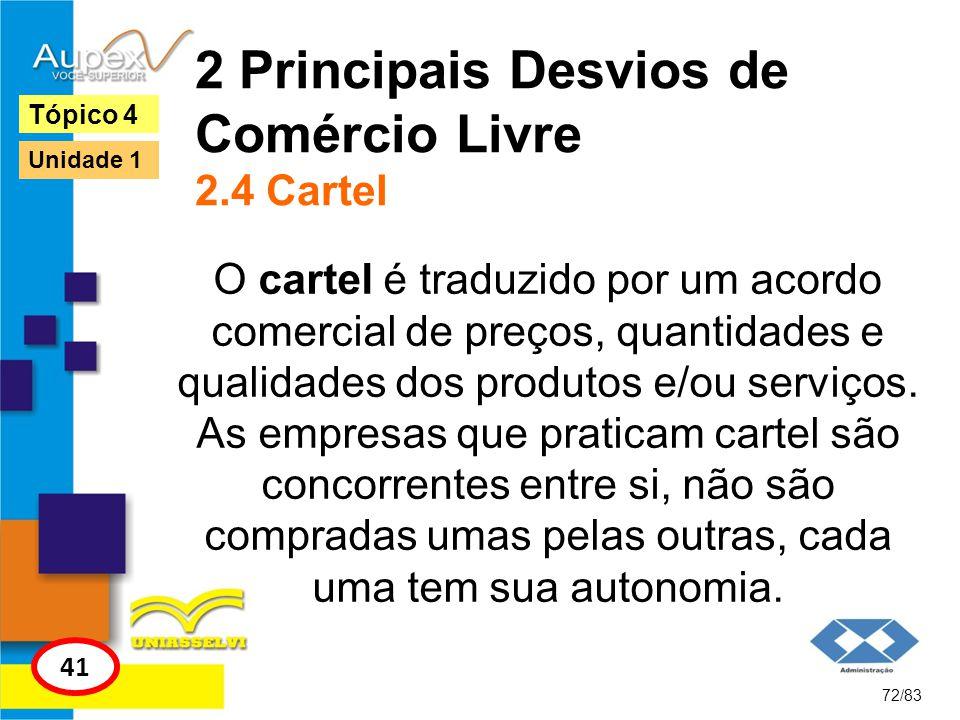 2 Principais Desvios de Comércio Livre 2.4 Cartel O cartel é traduzido por um acordo comercial de preços, quantidades e qualidades dos produtos e/ou s