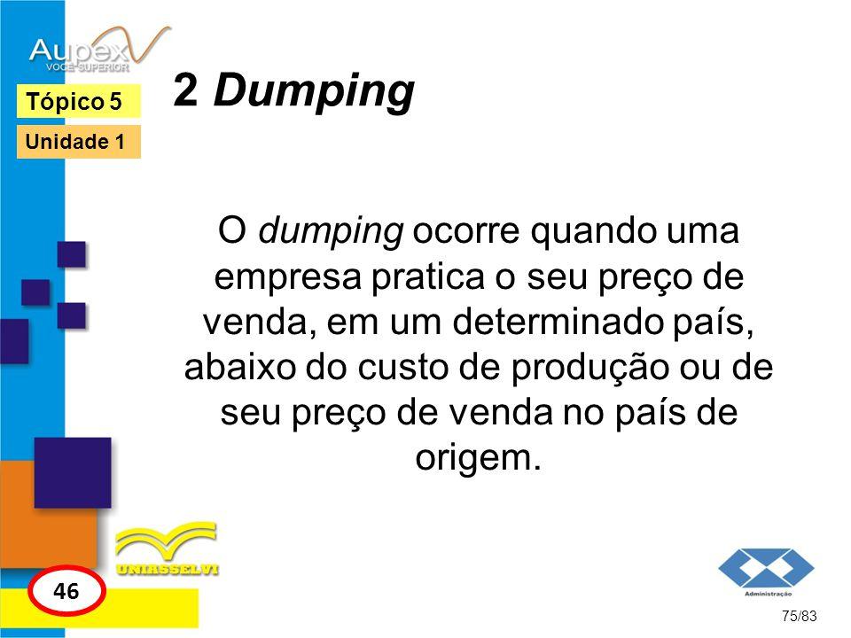 2 Dumping O dumping ocorre quando uma empresa pratica o seu preço de venda, em um determinado país, abaixo do custo de produção ou de seu preço de ven