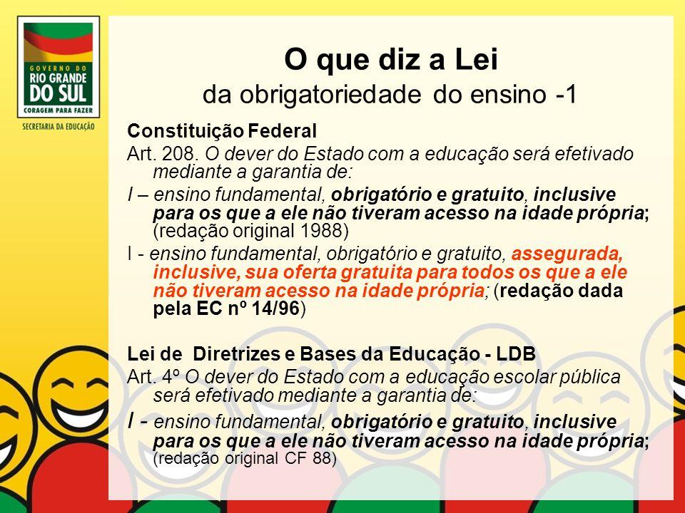 O que diz a Lei da obrigatoriedade do ensino -1 Constituição Federal Art. 208. O dever do Estado com a educação será efetivado mediante a garantia de:
