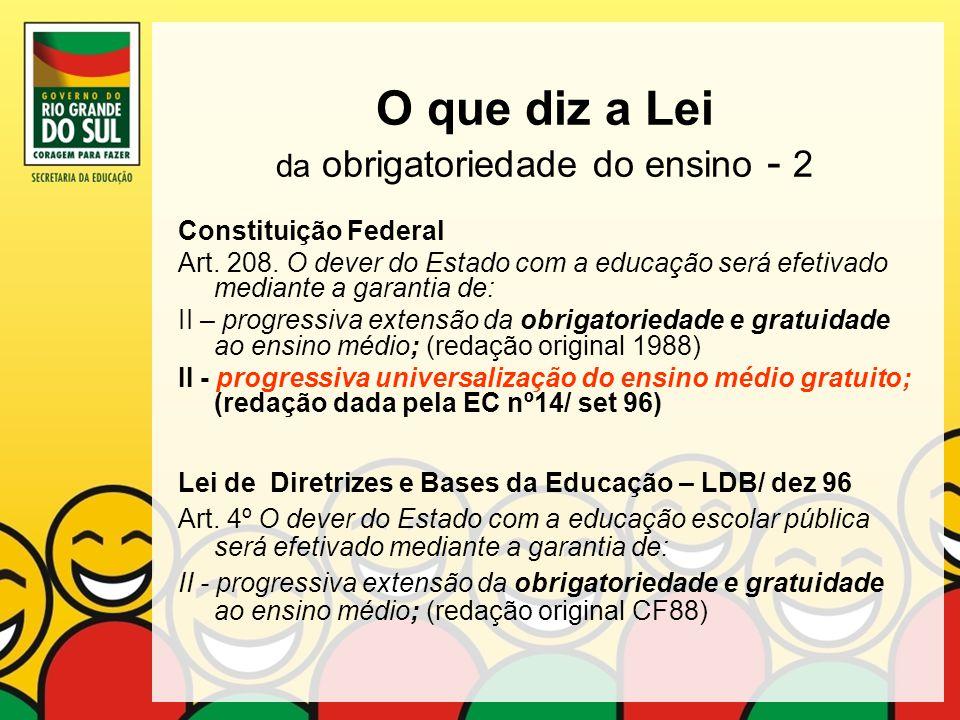 O que diz a Lei da obrigatoriedade do ensino - 2 Constituição Federal Art. 208. O dever do Estado com a educação será efetivado mediante a garantia de