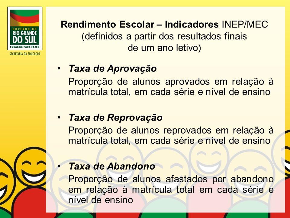 Rendimento Escolar – Indicadores INEP/MEC (definidos a partir dos resultados finais de um ano letivo) Taxa de Aprovação Proporção de alunos aprovados