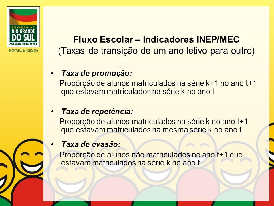 Fluxo Escolar – Indicadores INEP/MEC (Taxas de transição de um ano letivo para outro) Taxa de promoção: Proporção de alunos matriculados na série k+1