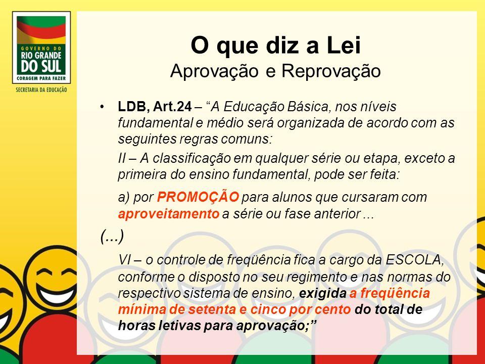O que diz a Lei Aprovação e Reprovação LDB, Art.24 – A Educação Básica, nos níveis fundamental e médio será organizada de acordo com as seguintes regr