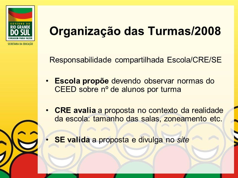 Organização das Turmas/2008 Responsabilidade compartilhada Escola/CRE/SE Escola propõe devendo observar normas do CEED sobre nº de alunos por turma CR