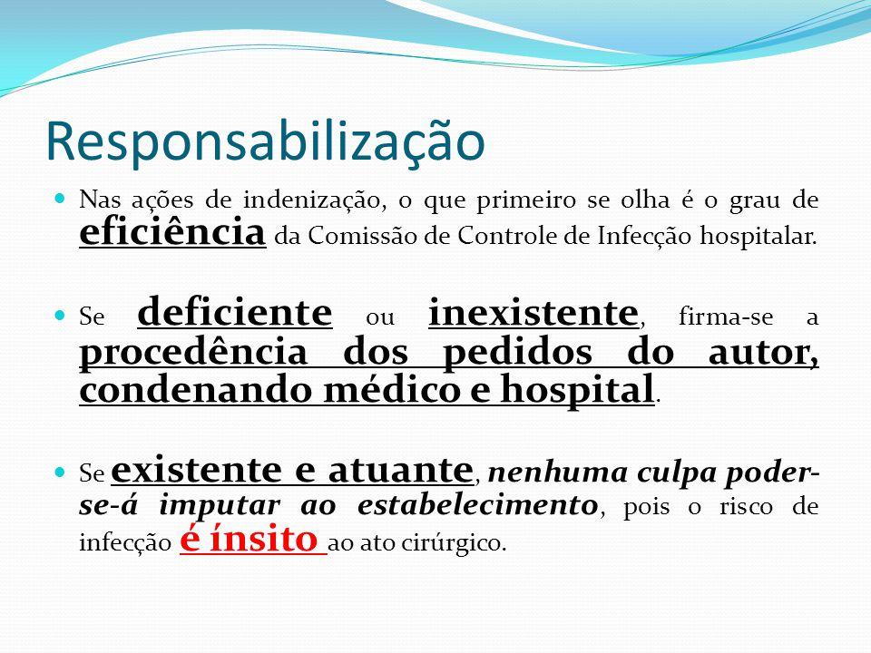 Responsabilização Nas ações de indenização, o que primeiro se olha é o grau de eficiência da Comissão de Controle de Infecção hospitalar.