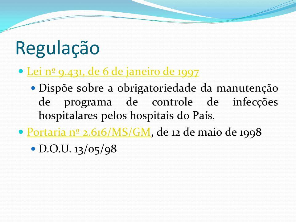 Regulação Lei nº 9.431, de 6 de janeiro de 1997 Lei nº 9.431, de 6 de janeiro de 1997 Dispõe sobre a obrigatoriedade da manutenção de programa de controle de infecções hospitalares pelos hospitais do País.