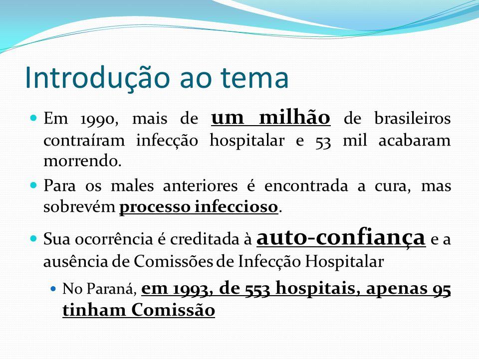 Introdução ao tema Em 1990, mais de um milhão de brasileiros contraíram infecção hospitalar e 53 mil acabaram morrendo.
