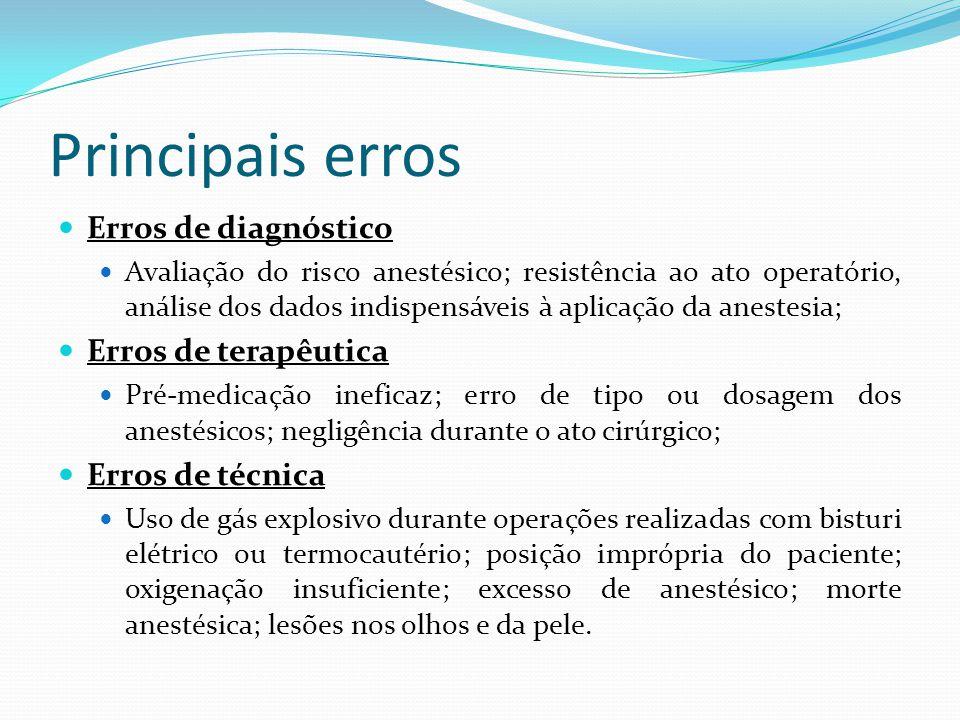 Principais erros Erros de diagnóstico Avaliação do risco anestésico; resistência ao ato operatório, análise dos dados indispensáveis à aplicação da an