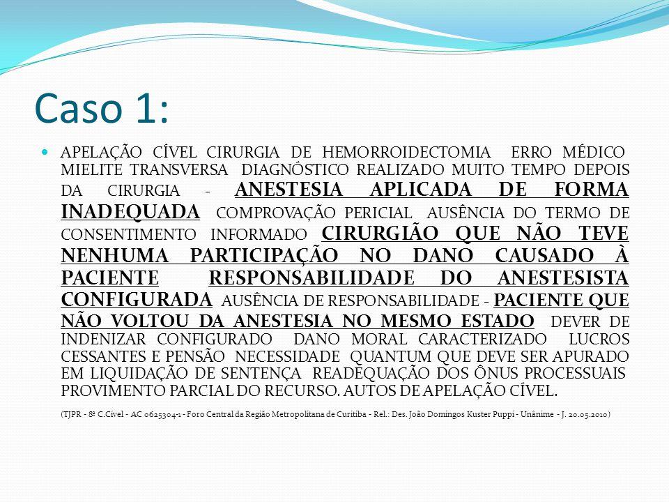 Caso 1: APELAÇÃO CÍVEL CIRURGIA DE HEMORROIDECTOMIA  ERRO MÉDICO  MIELITE TRANSVERSA  DIAGNÓSTICO REALIZADO MUITO TEMPO DEPOIS DA CIRURGIA - ANESTESIA APLICADA DE FORMA INADEQUADA  COMPROVAÇÃO PERICIAL  AUSÊNCIA DO TERMO DE CONSENTIMENTO INFORMADO  CIRURGIÃO QUE NÃO TEVE NENHUMA PARTICIPAÇÃO NO DANO CAUSADO À PACIENTE  RESPONSABILIDADE DO ANESTESISTA CONFIGURADA  AUSÊNCIA DE RESPONSABILIDADE - PACIENTE QUE NÃO VOLTOU DA ANESTESIA NO MESMO ESTADO  DEVER DE INDENIZAR CONFIGURADO  DANO MORAL CARACTERIZADO  LUCROS CESSANTES E PENSÃO  NECESSIDADE  QUANTUM QUE DEVE SER APURADO EM LIQUIDAÇÃO DE SENTENÇA  READEQUAÇÃO DOS ÔNUS PROCESSUAIS  PROVIMENTO PARCIAL DO RECURSO.