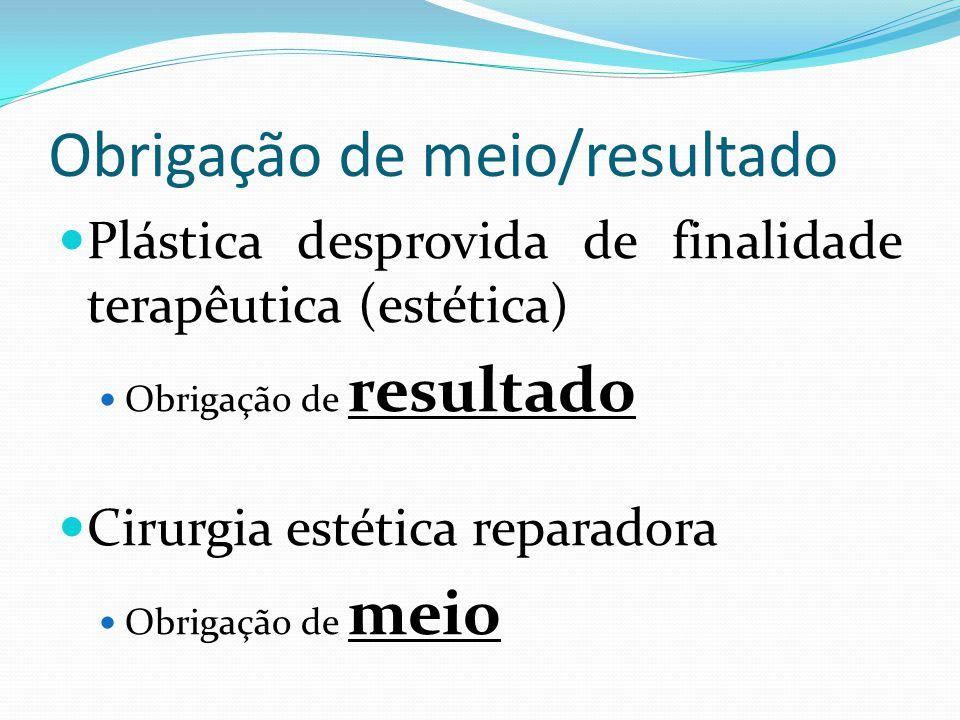 Obrigação de meio/resultado Plástica desprovida de finalidade terapêutica (estética) Obrigação de resultado Cirurgia estética reparadora Obrigação de meio