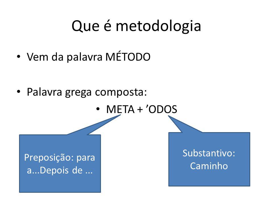 Que é metodologia Vem da palavra MÉTODO Palavra grega composta: META + ODOS Preposição: para a...Depois de... Substantivo: Caminho