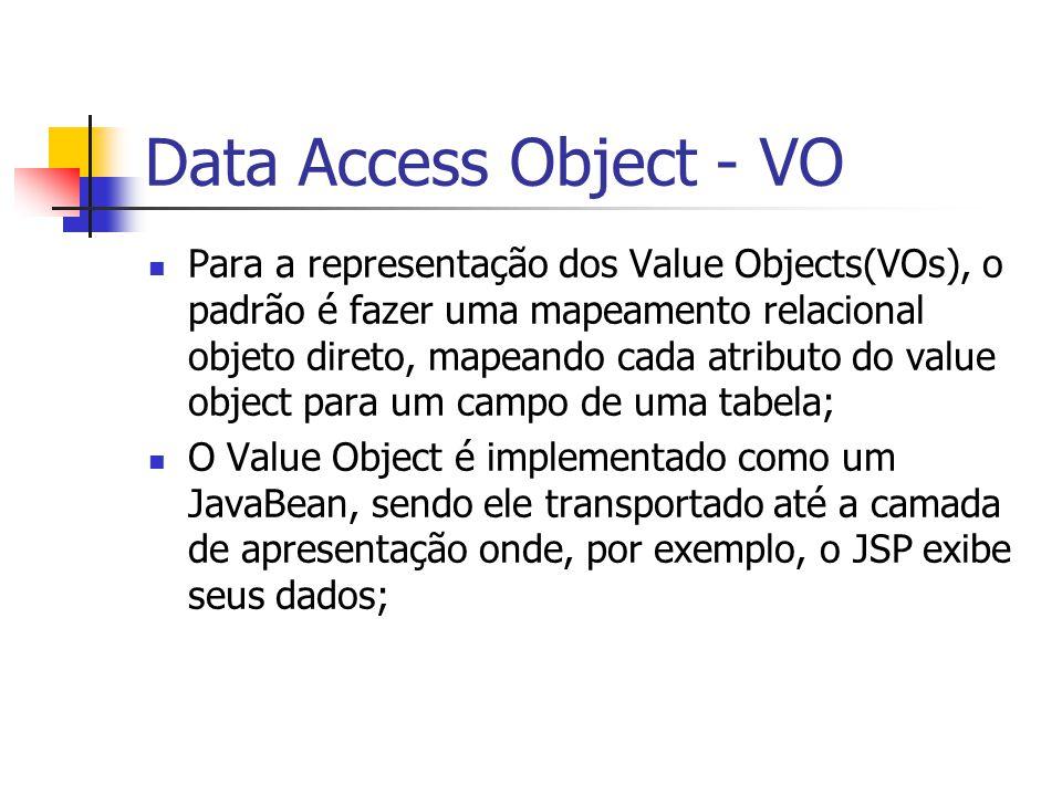 Data Access Object - VO Para a representação dos Value Objects(VOs), o padrão é fazer uma mapeamento relacional objeto direto, mapeando cada atributo
