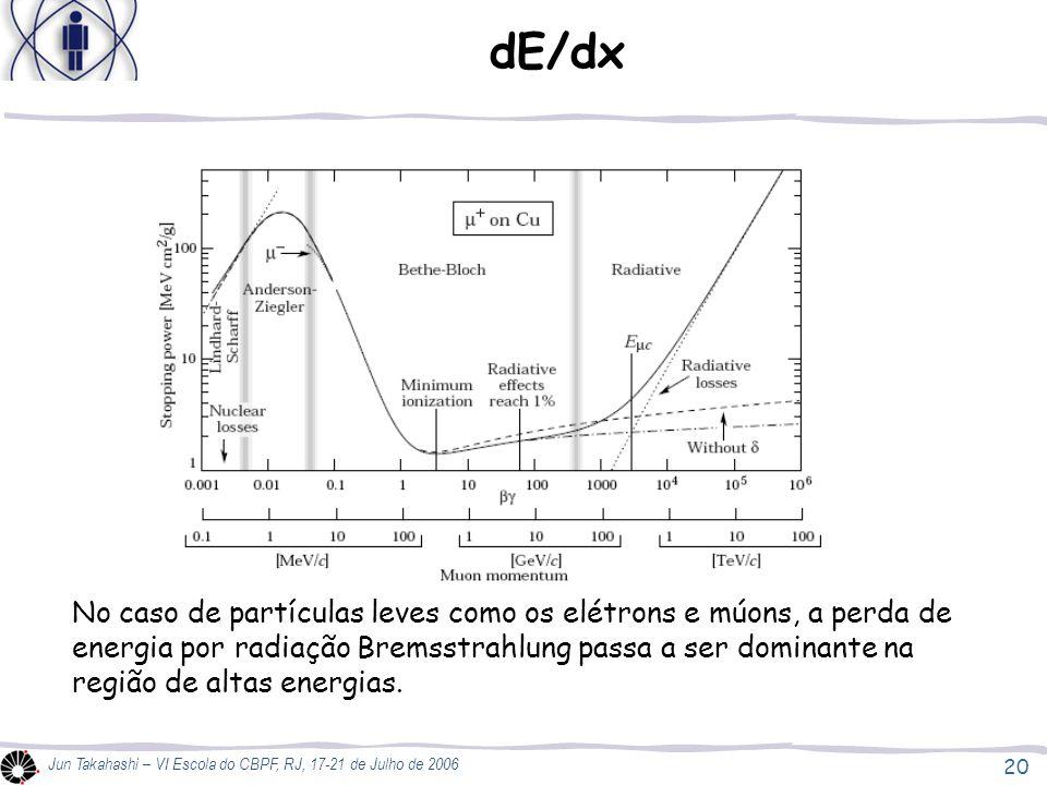 20 Jun Takahashi – VI Escola do CBPF, RJ, 17-21 de Julho de 2006 dE/dx No caso de partículas leves como os elétrons e múons, a perda de energia por ra