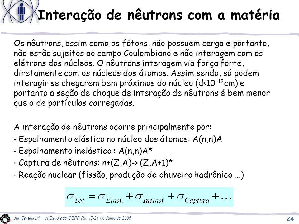24 Jun Takahashi – VI Escola do CBPF, RJ, 17-21 de Julho de 2006 Interação de nêutrons com a matéria Os nêutrons, assim como os fótons, não possuem ca