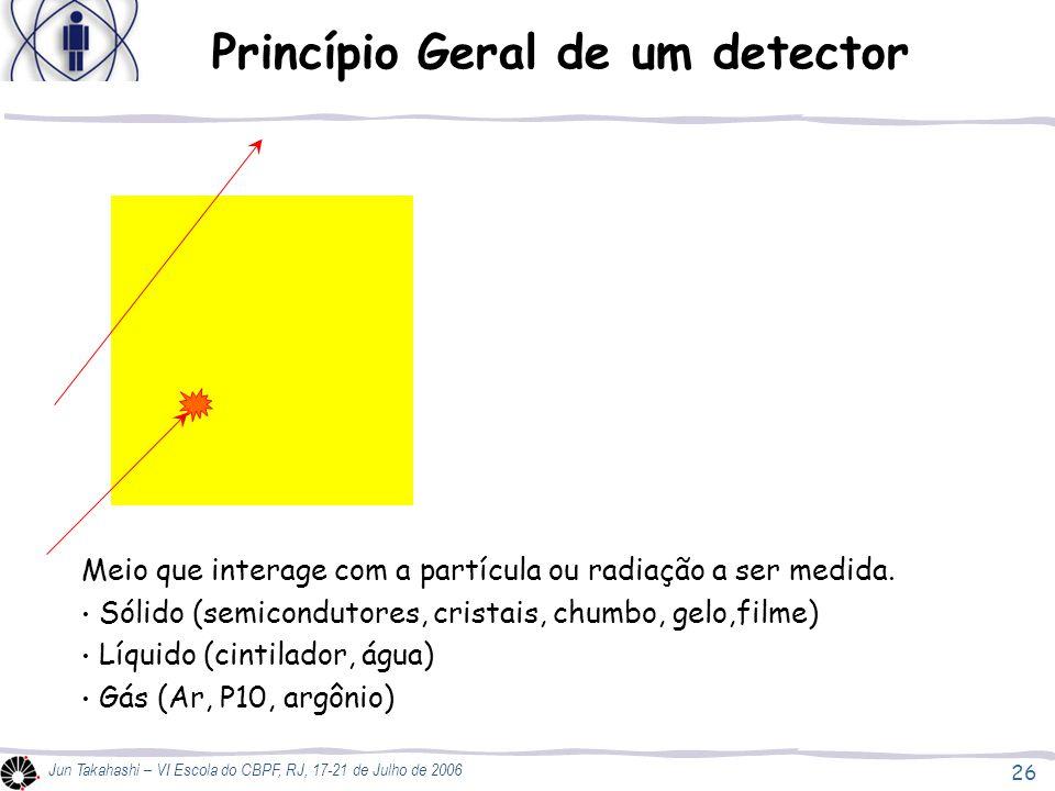 26 Jun Takahashi – VI Escola do CBPF, RJ, 17-21 de Julho de 2006 Princípio Geral de um detector Meio que interage com a partícula ou radiação a ser me