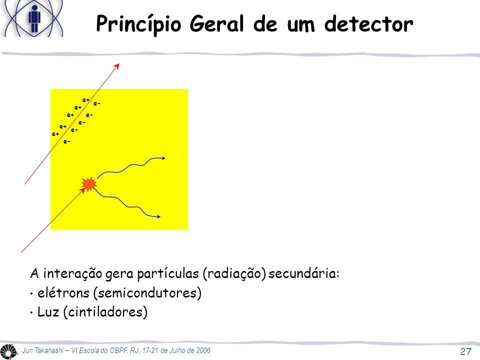 27 Jun Takahashi – VI Escola do CBPF, RJ, 17-21 de Julho de 2006 Princípio Geral de um detector A interação gera partículas (radiação) secundária: elé