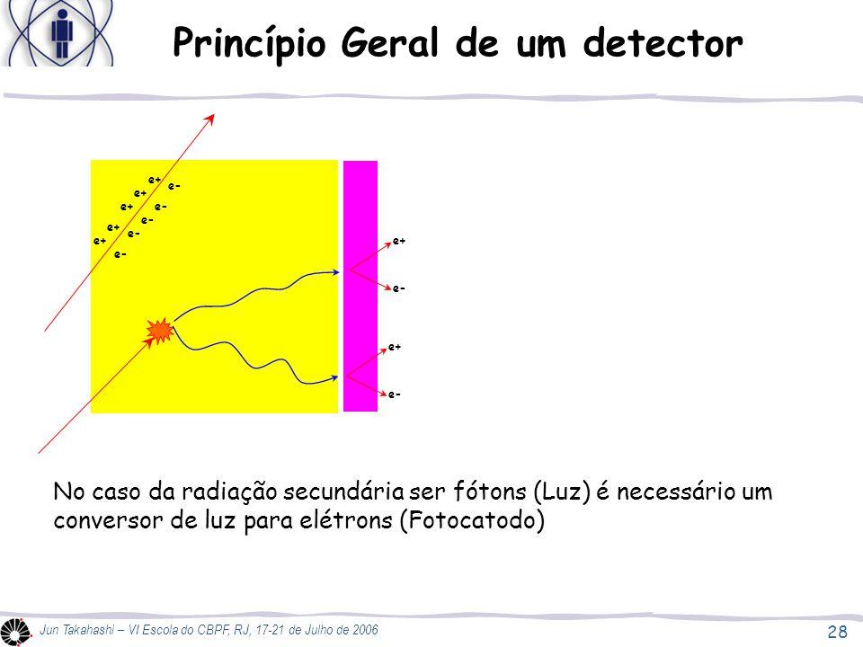 28 Jun Takahashi – VI Escola do CBPF, RJ, 17-21 de Julho de 2006 Princípio Geral de um detector No caso da radiação secundária ser fótons (Luz) é nece