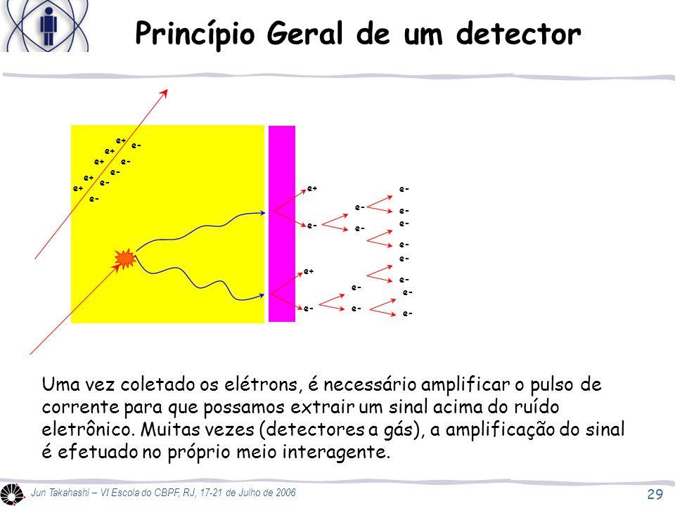 29 Jun Takahashi – VI Escola do CBPF, RJ, 17-21 de Julho de 2006 Princípio Geral de um detector Uma vez coletado os elétrons, é necessário amplificar