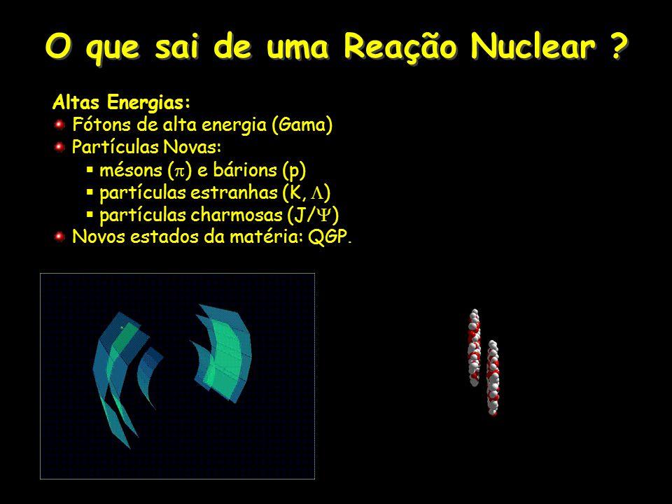 O que sai de uma Reação Nuclear ? Altas Energias: Fótons de alta energia (Gama) Partículas Novas: mésons ( ) e bárions (p) partículas estranhas (K, )