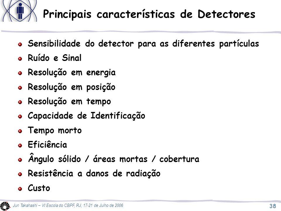 38 Jun Takahashi – VI Escola do CBPF, RJ, 17-21 de Julho de 2006 Principais características de Detectores Sensibilidade do detector para as diferentes