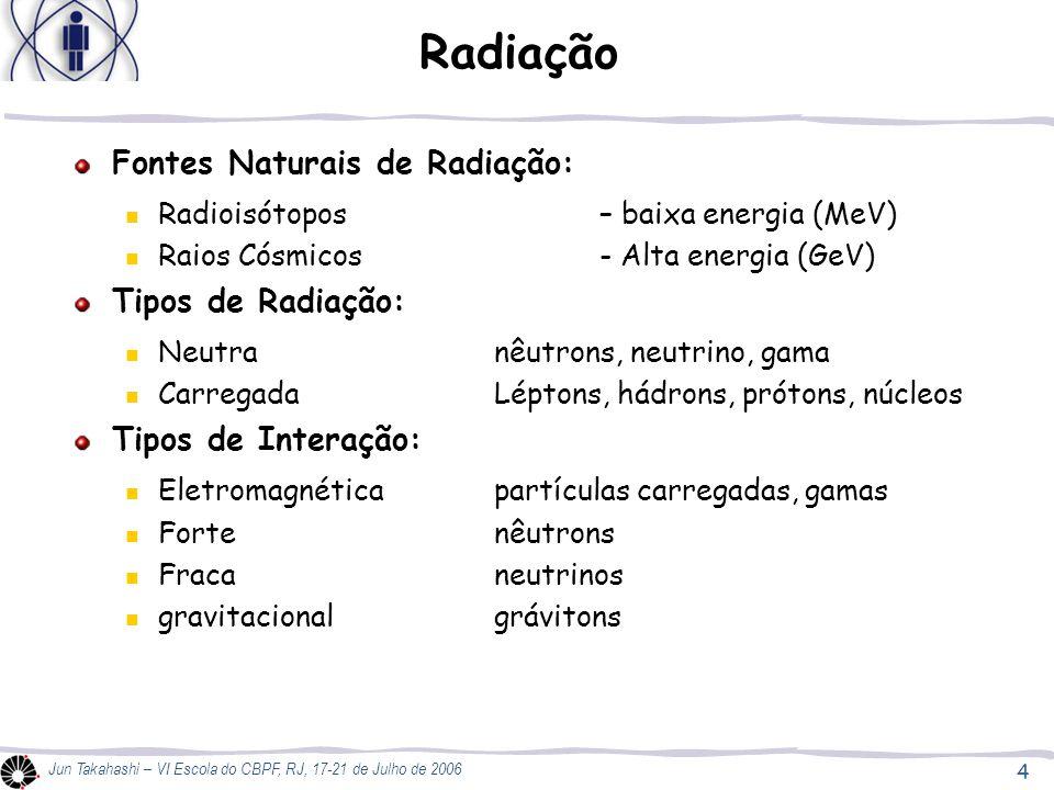 5 Jun Takahashi – VI Escola do CBPF, RJ, 17-21 de Julho de 2006 Principais processos radioativos: Decaimento Alfa (α)Espectro discreto (MeV) Decaimento Beta (β)Espectro contínuo (keV-MeV) Emissão Gama (γ)Espectro discreto (keV-MeV) Emissão de raio-XEspectro discreto (eV-keV) Captura de elétrons (EC)Emissão de neutrinos + raio X Aniquilação de pósitronsEmissão discreta (511 keV) Conversão internaEspectro discreto de elétrons (keV) Elétrons de AugerEspectro discreto (eV-keV) Fissão NuclearEspectro contínuo (keV-MeV) Utilizando fontes radioativas, é possível testar e calibrar os diferentes tipos de detectores, e portanto, são ferramentas fundamentais em um laboratório de física nuclear, ou de instrumentação para física de partículas.