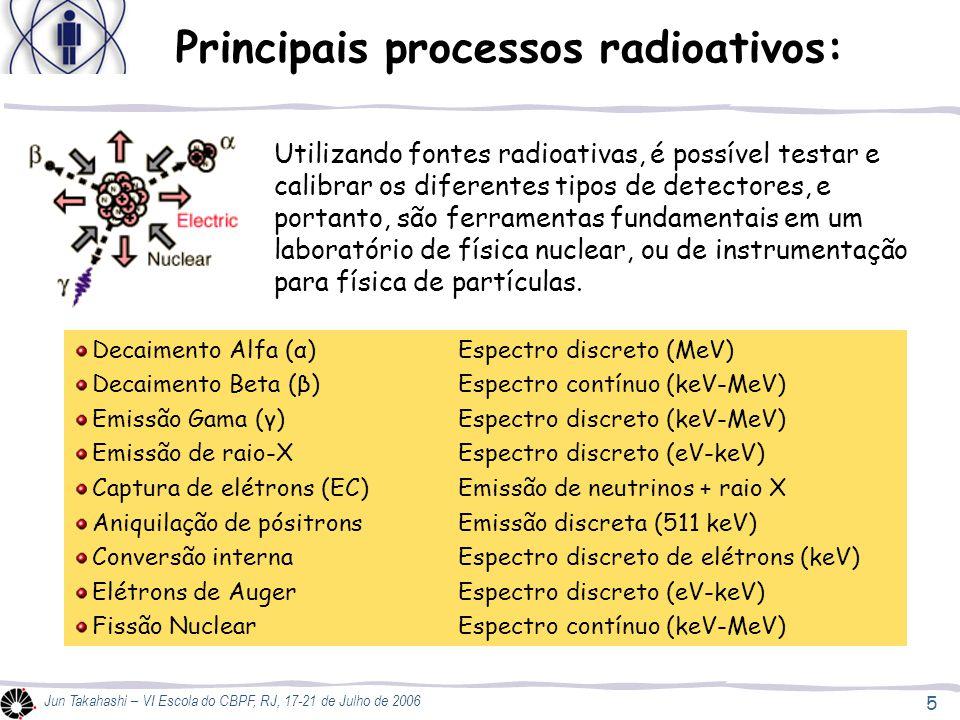 5 Jun Takahashi – VI Escola do CBPF, RJ, 17-21 de Julho de 2006 Principais processos radioativos: Decaimento Alfa (α)Espectro discreto (MeV) Decaiment
