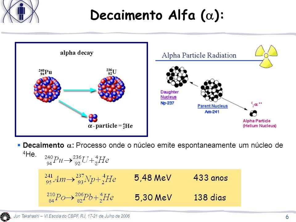 6 Jun Takahashi – VI Escola do CBPF, RJ, 17-21 de Julho de 2006 Decaimento Alfa ( ): Decaimento : Processo onde o núcleo emite espontaneamente um núcl