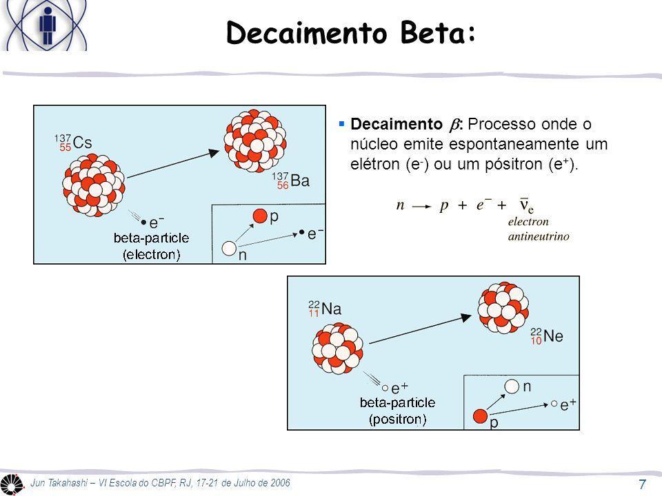 7 Jun Takahashi – VI Escola do CBPF, RJ, 17-21 de Julho de 2006 Decaimento Beta: Decaimento : Processo onde o núcleo emite espontaneamente um elétron