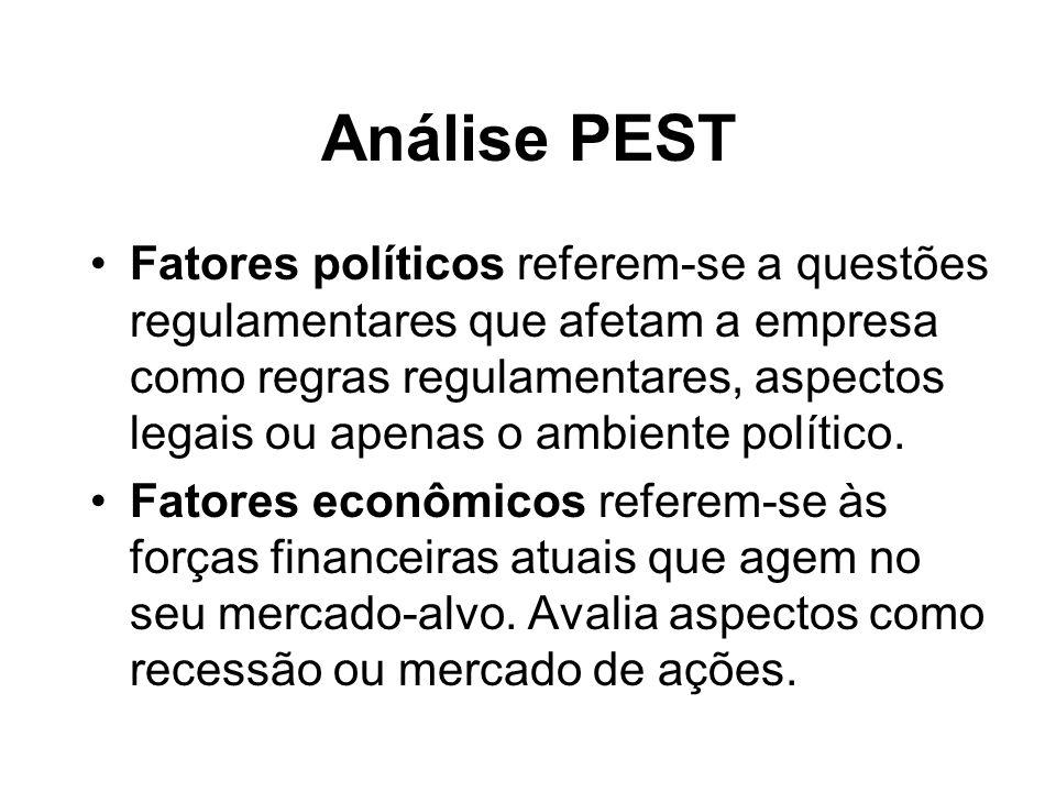 Análise PEST Fatores políticos referem-se a questões regulamentares que afetam a empresa como regras regulamentares, aspectos legais ou apenas o ambiente político.