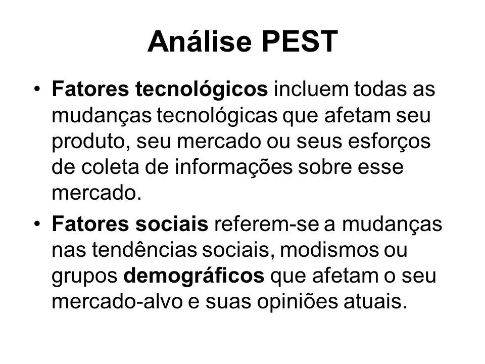 Análise PEST Fatores tecnológicos incluem todas as mudanças tecnológicas que afetam seu produto, seu mercado ou seus esforços de coleta de informações sobre esse mercado.